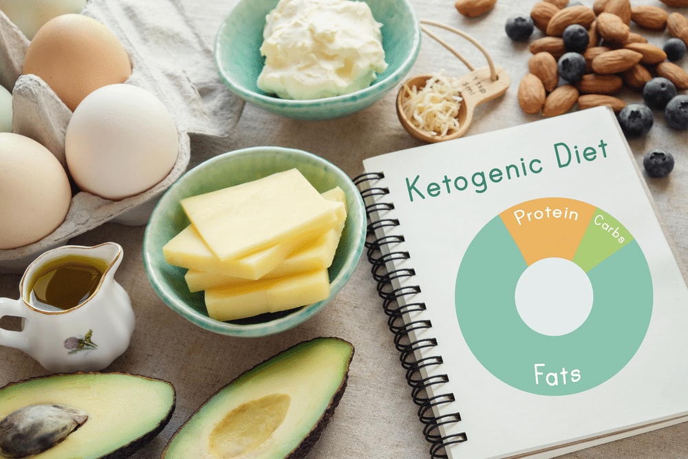 The Ketogenic Diet: A Detailed Beginner's Guide 1